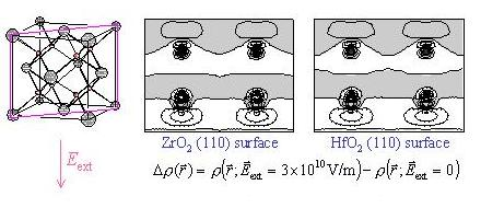 Electron density differences for ZnO2 and HfO2 cubic crystals under the external electric field