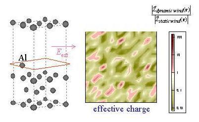 Al(100)表面上のAl原子エレクトロマイグレーションモデル