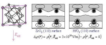 ZrO2およびHfO2立方晶結晶における外部電場応答の差電子密度表示