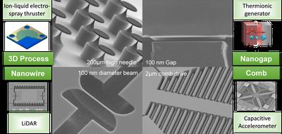 シンクロトロン放射X線応用3次元微細加工